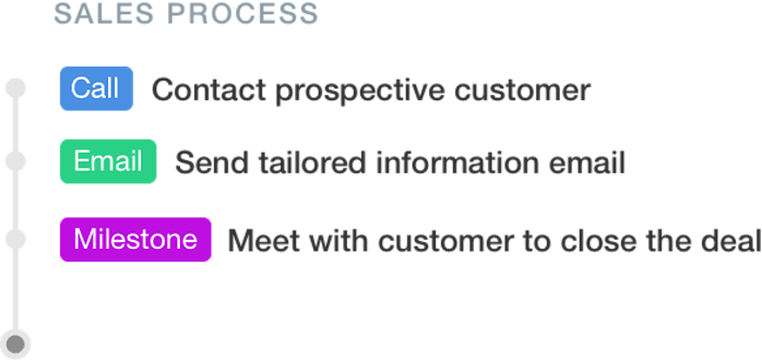 Match your business processes with Tracks