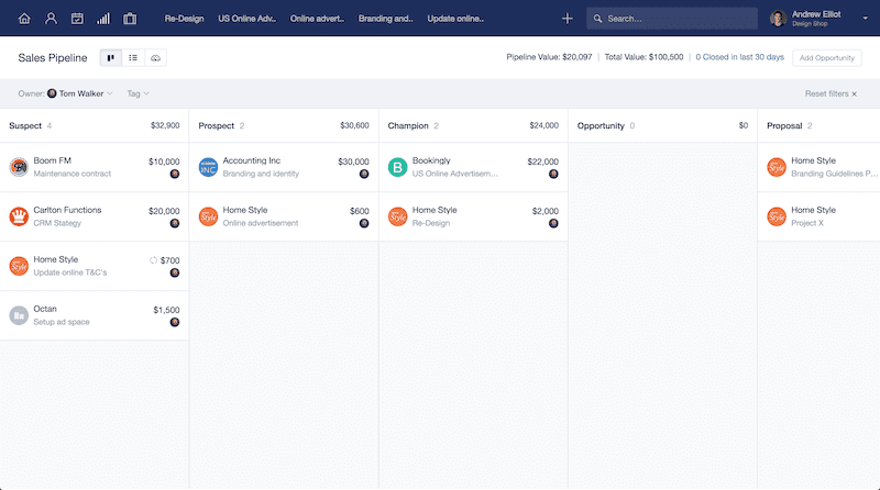 visualize your sales pipeline capsule crm